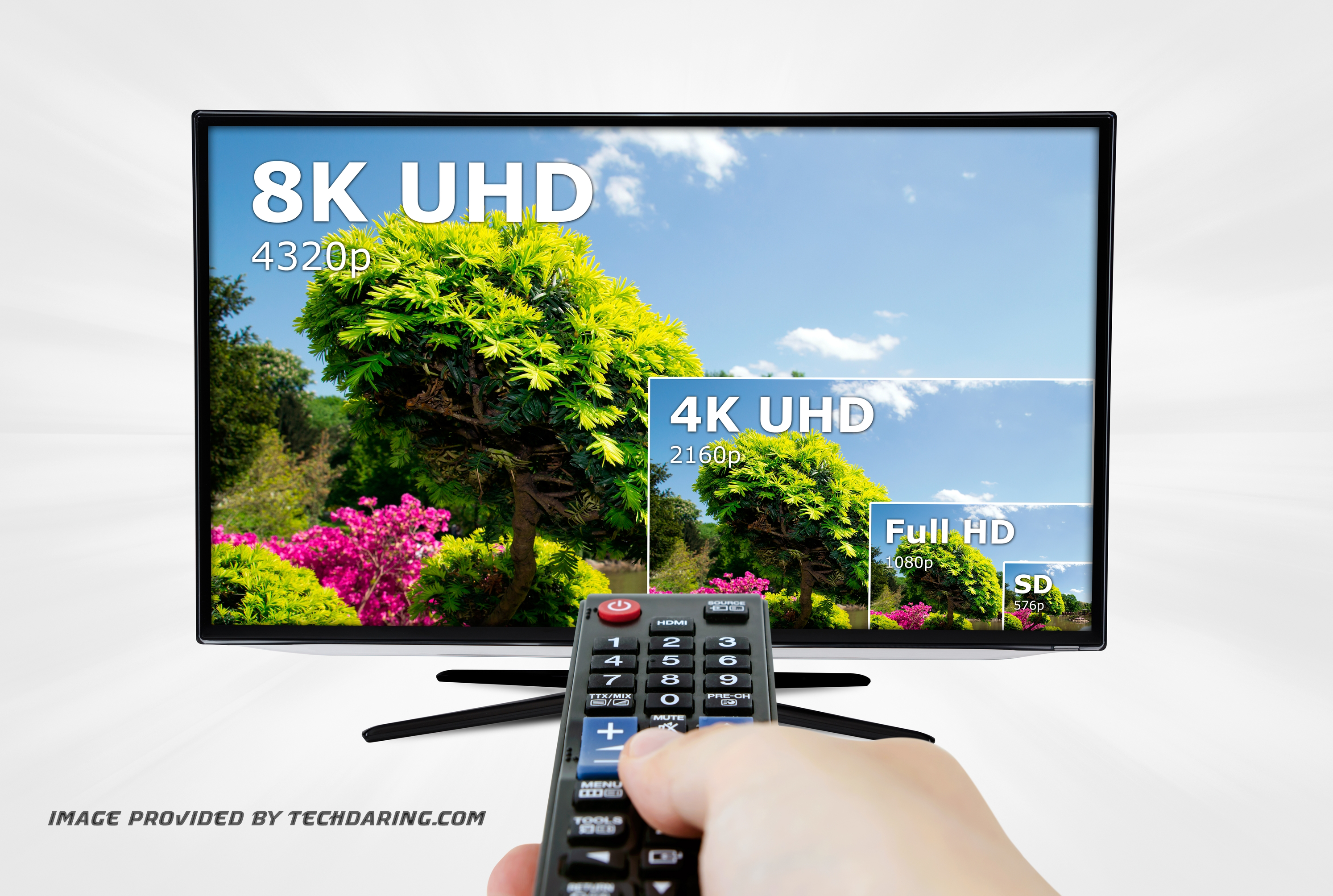reasons why 4k resolution is ready for take off - techdaring